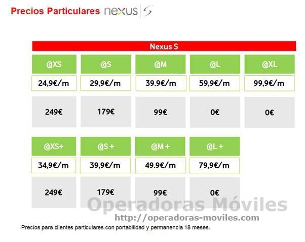 precios-nexusS-Vodafone