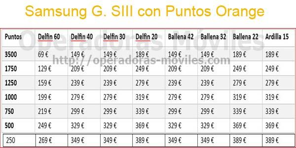Precios 2013 del Samsung Galaxy S3 con puntos Orange