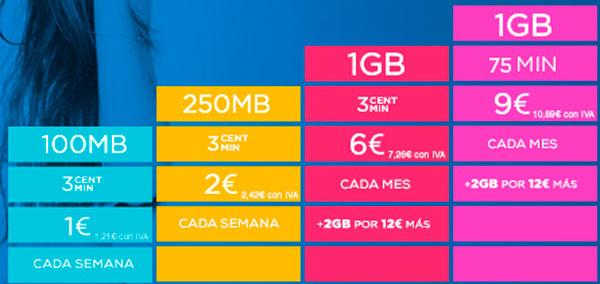 Tuenti móvil lanza Remix con nuevas tarifas de datos para prepago