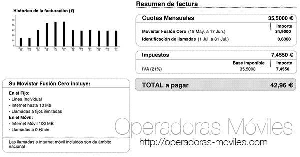 La factura Movistar explicada en detalle: análisis, conceptos, trucos...