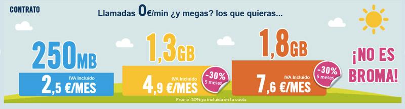 Happy Móvil mejora sus bonos de datos desde 2.5 euros al mes